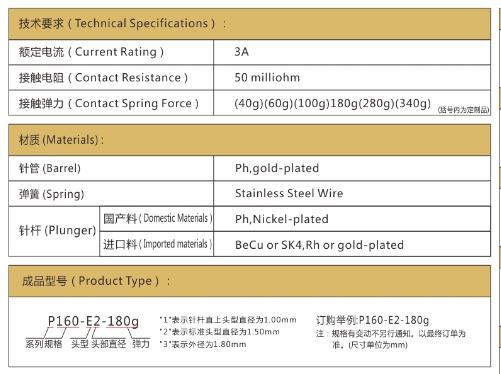 P160测试探针技术要求、华荣华P160弹簧探针厂家